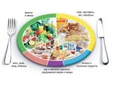 ГК Солнечный - иконка «питание» в Искитиме